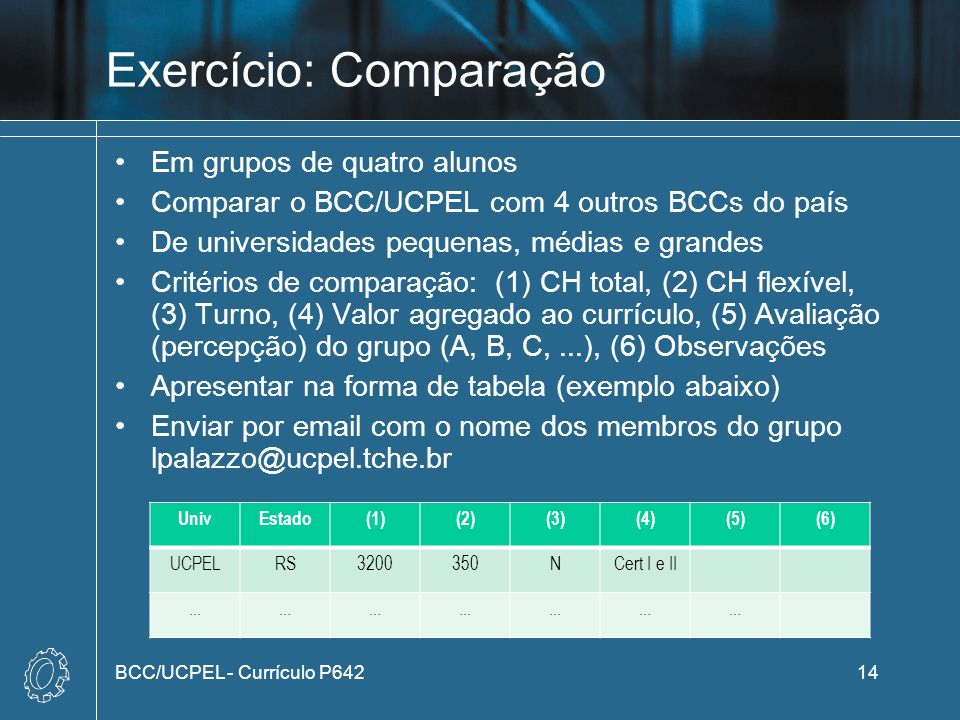 Exercício: Comparação Em grupos de quatro alunos Comparar o BCC/UCPEL com 4 outros BCCs do país De universidades pequenas, médias e grandes Critérios