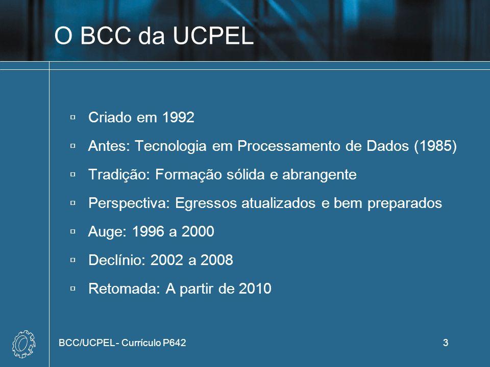 O BCC da UCPEL Criado em 1992 Antes: Tecnologia em Processamento de Dados (1985) Tradição: Formação sólida e abrangente Perspectiva: Egressos atualiza
