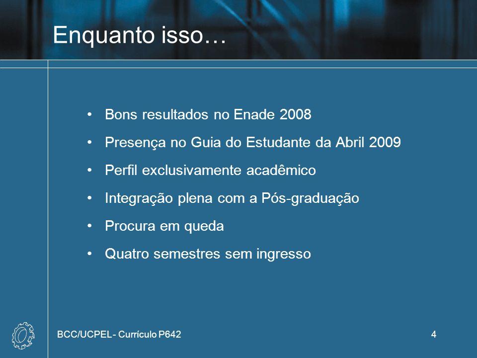 Enquanto isso… Bons resultados no Enade 2008 Presença no Guia do Estudante da Abril 2009 Perfil exclusivamente acadêmico Integração plena com a Pós-gr