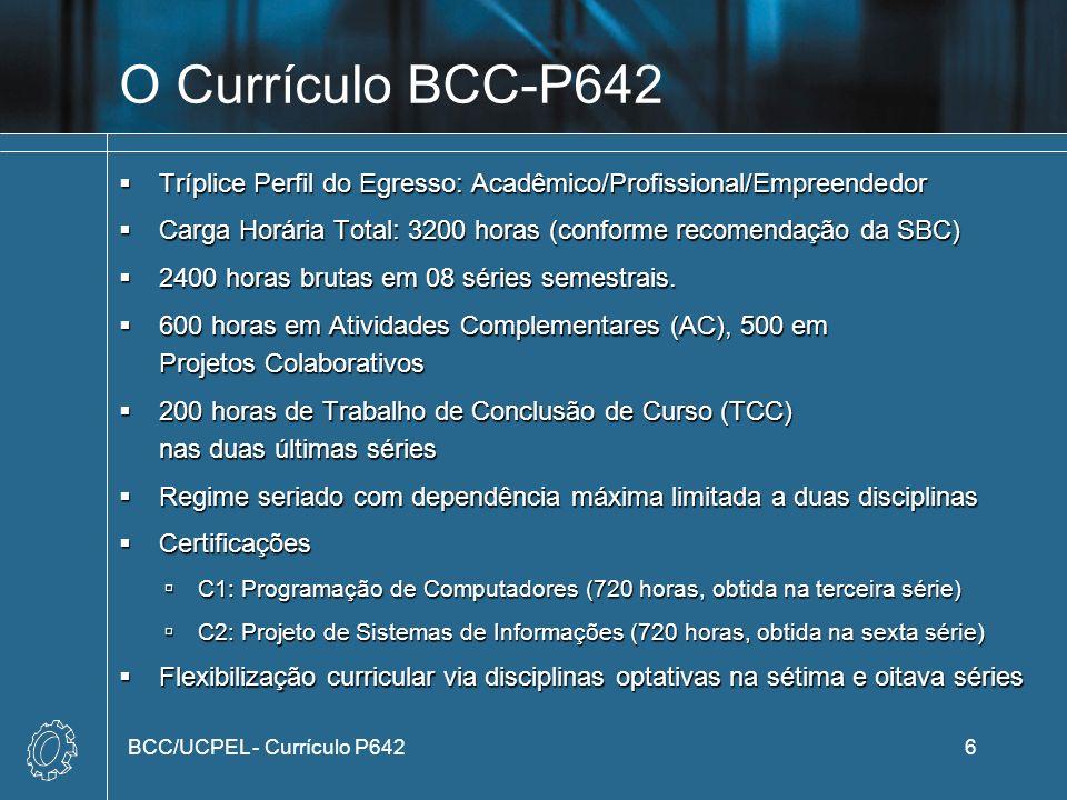 O Currículo BCC-P642 Tríplice Perfil do Egresso: Acadêmico/Profissional/Empreendedor Tríplice Perfil do Egresso: Acadêmico/Profissional/Empreendedor C