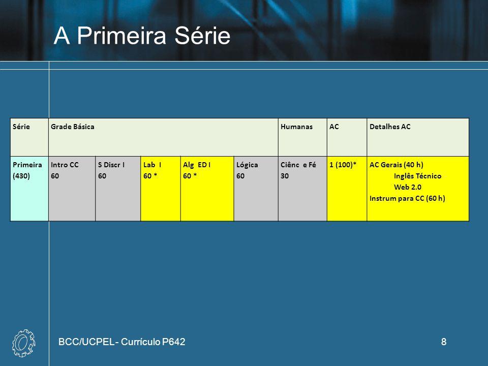A Primeira Série BCC/UCPEL - Currículo P6428 SérieGrade BásicaHumanasACDetalhes AC Primeira (430) Intro CC 60 S Discr I 60 Lab I 60 * Alg ED I 60 * Ló