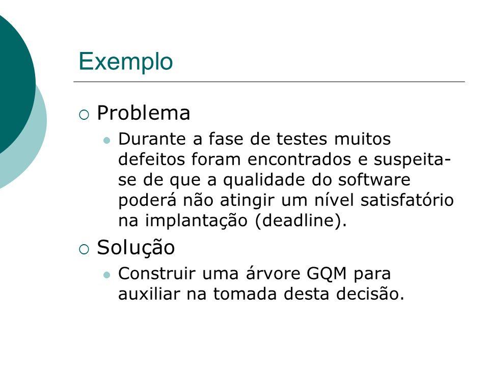 Exemplo Problema Durante a fase de testes muitos defeitos foram encontrados e suspeita- se de que a qualidade do software poderá não atingir um nível