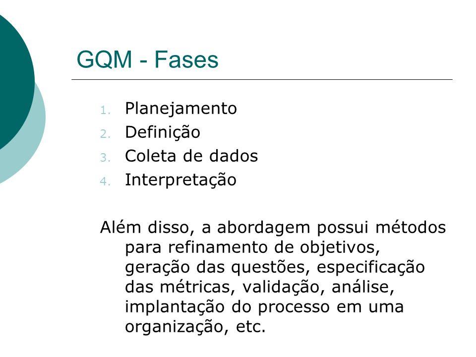 GQM - Fases 1. Planejamento 2. Definição 3. Coleta de dados 4. Interpretação Além disso, a abordagem possui métodos para refinamento de objetivos, ger
