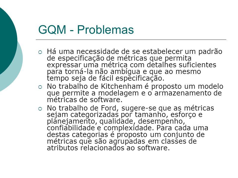 GQM - Problemas Há uma necessidade de se estabelecer um padrão de especificação de métricas que permita expressar uma métrica com detalhes suficientes