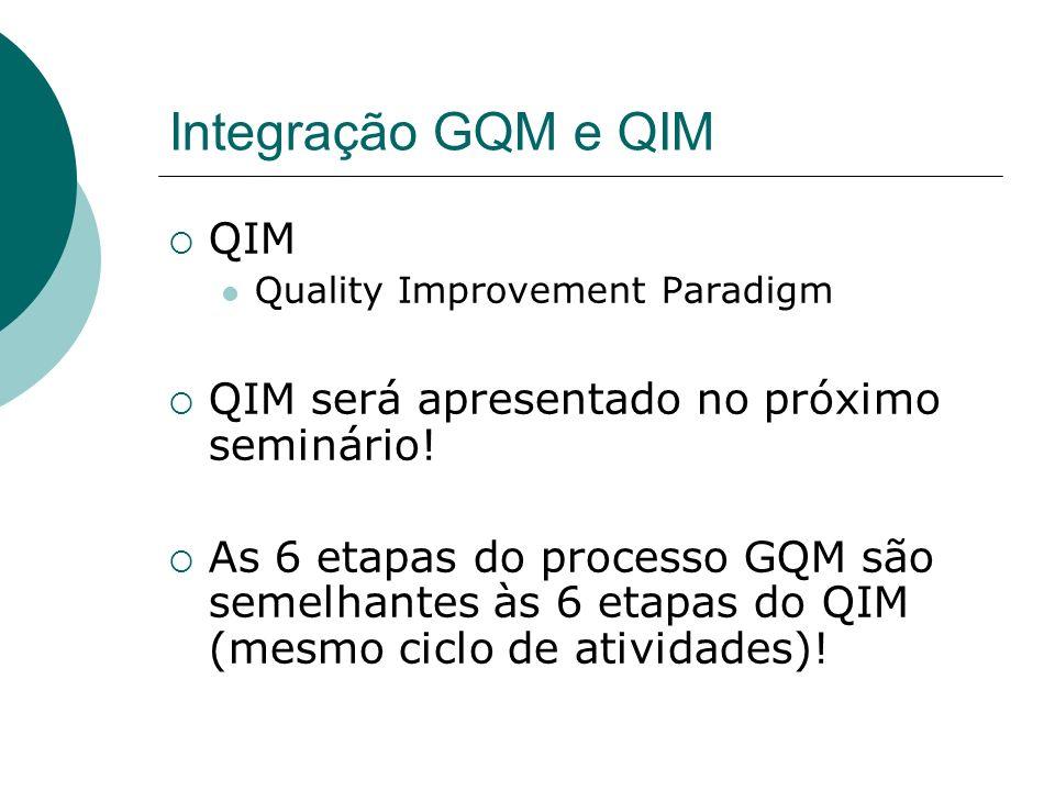 Integração GQM e QIM QIM Quality Improvement Paradigm QIM será apresentado no próximo seminário! As 6 etapas do processo GQM são semelhantes às 6 etap