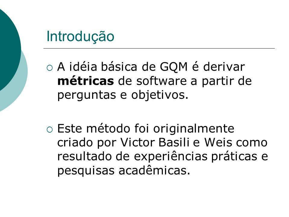 Introdução A idéia básica de GQM é derivar métricas de software a partir de perguntas e objetivos. Este método foi originalmente criado por Victor Bas