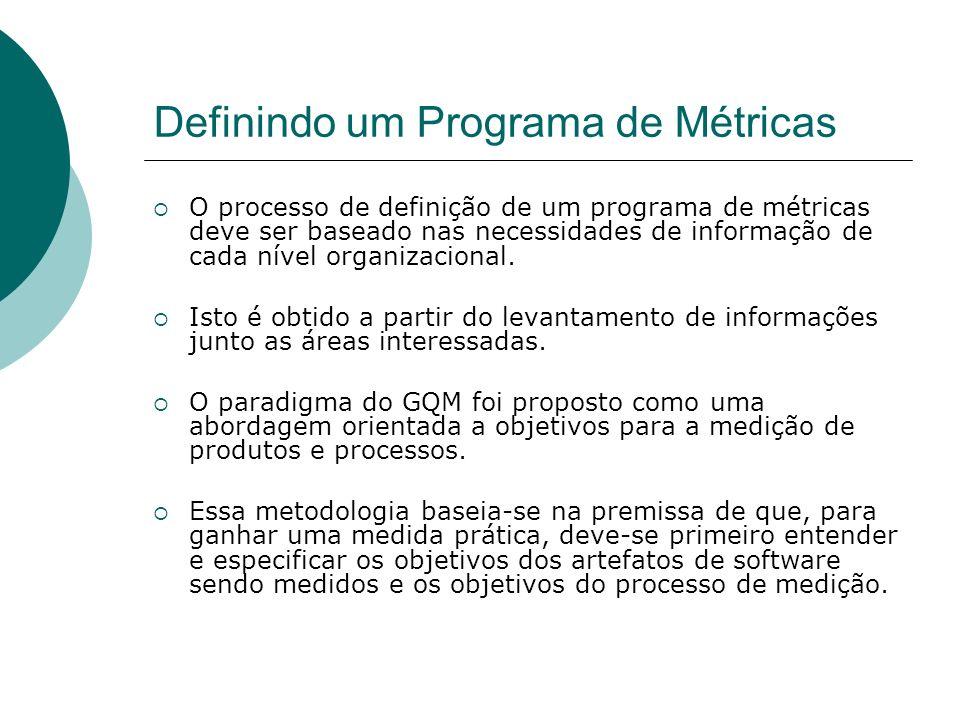 Definindo um Programa de Métricas O processo de definição de um programa de métricas deve ser baseado nas necessidades de informação de cada nível org