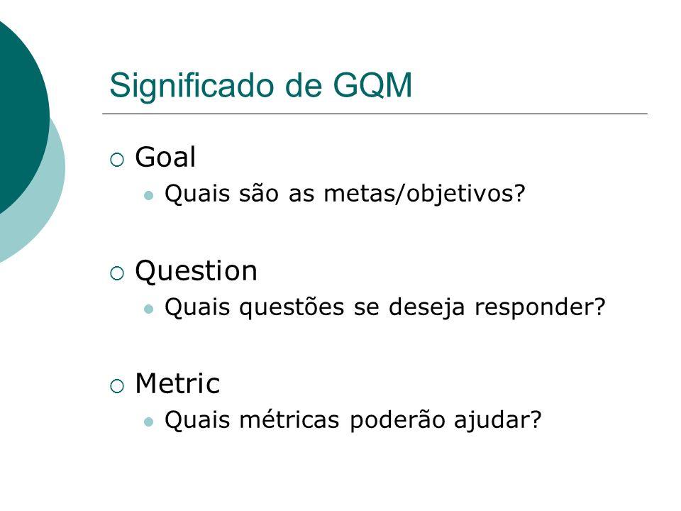 Significado de GQM Goal Quais são as metas/objetivos? Question Quais questões se deseja responder? Metric Quais métricas poderão ajudar?