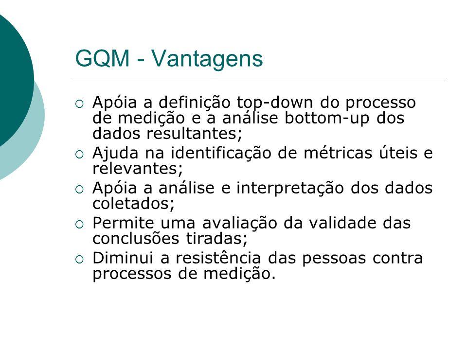 GQM - Vantagens Apóia a definição top-down do processo de medição e a análise bottom-up dos dados resultantes; Ajuda na identificação de métricas útei