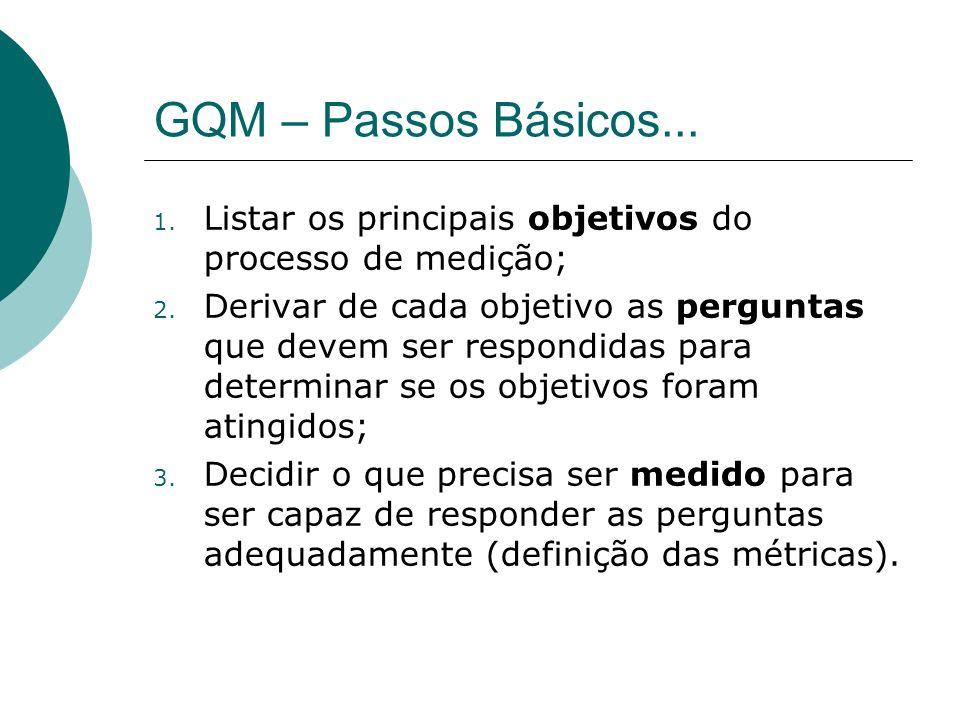 GQM – Passos Básicos... 1. Listar os principais objetivos do processo de medição; 2. Derivar de cada objetivo as perguntas que devem ser respondidas p