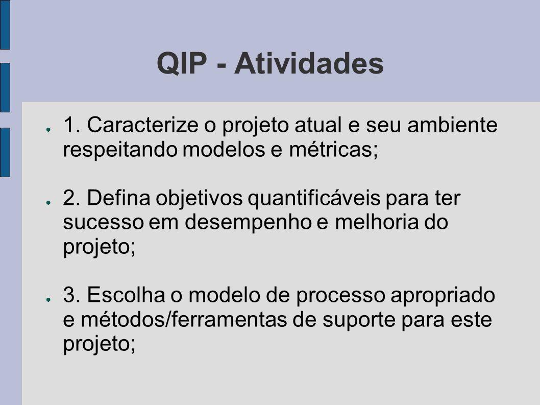 QIP - Atividades 1. Caracterize o projeto atual e seu ambiente respeitando modelos e métricas; 2. Defina objetivos quantificáveis para ter sucesso em