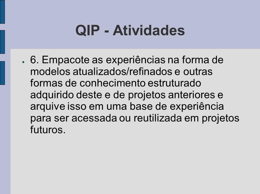 QIP - Atividades 6. Empacote as experiências na forma de modelos atualizados/refinados e outras formas de conhecimento estruturado adquirido deste e d
