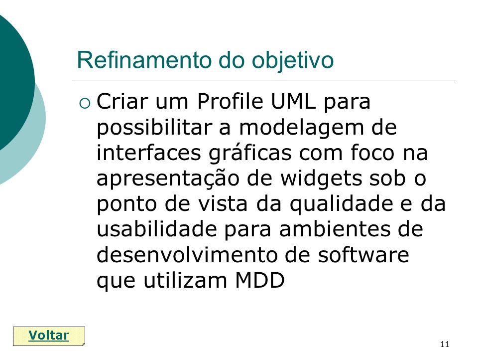 11 Refinamento do objetivo Criar um Profile UML para possibilitar a modelagem de interfaces gráficas com foco na apresentação de widgets sob o ponto d