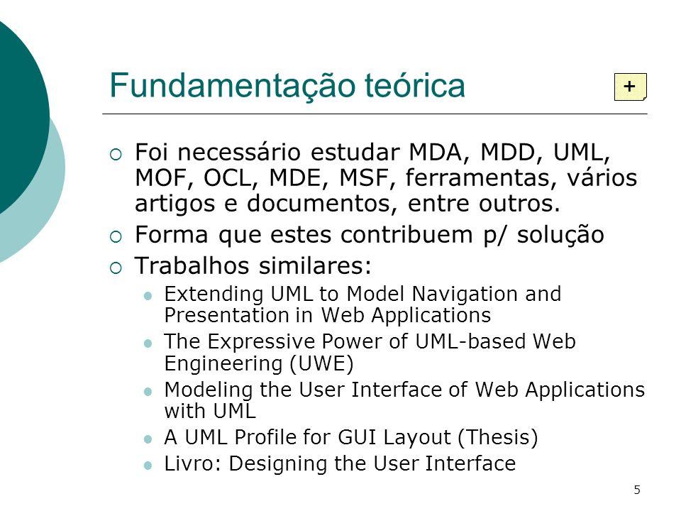 5 Fundamentação teórica Foi necessário estudar MDA, MDD, UML, MOF, OCL, MDE, MSF, ferramentas, vários artigos e documentos, entre outros. Forma que es