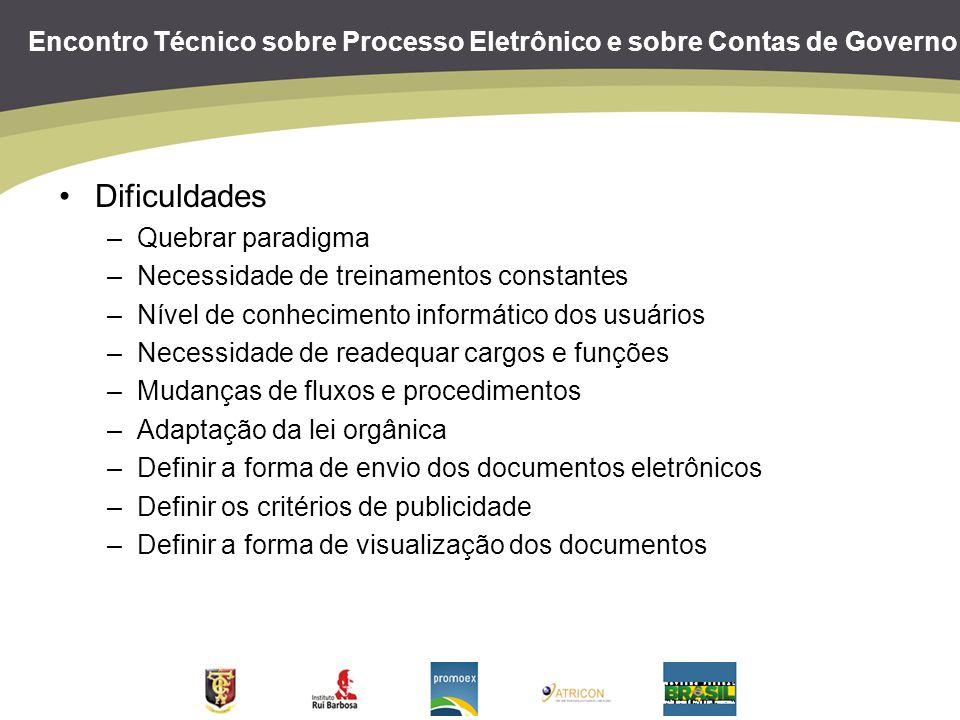 Encontro Técnico sobre Processo Eletrônico e sobre Contas de Governo Dificuldades –Quebrar paradigma –Necessidade de treinamentos constantes –Nível de