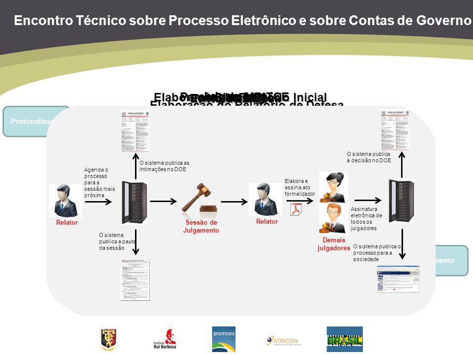 Encontro Técnico sobre Processo Eletrônico e sobre Contas de Governo Protocolização Elaboração Relatório Técnico Citação Envio da Defesa Elaboração Re
