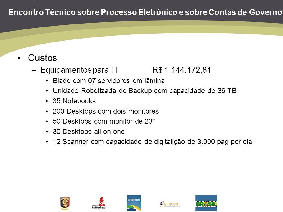 Encontro Técnico sobre Processo Eletrônico e sobre Contas de Governo Custos –Equipamentos para TI R$ 1.144.172,81 Blade com 07 servidores em lâmina Un