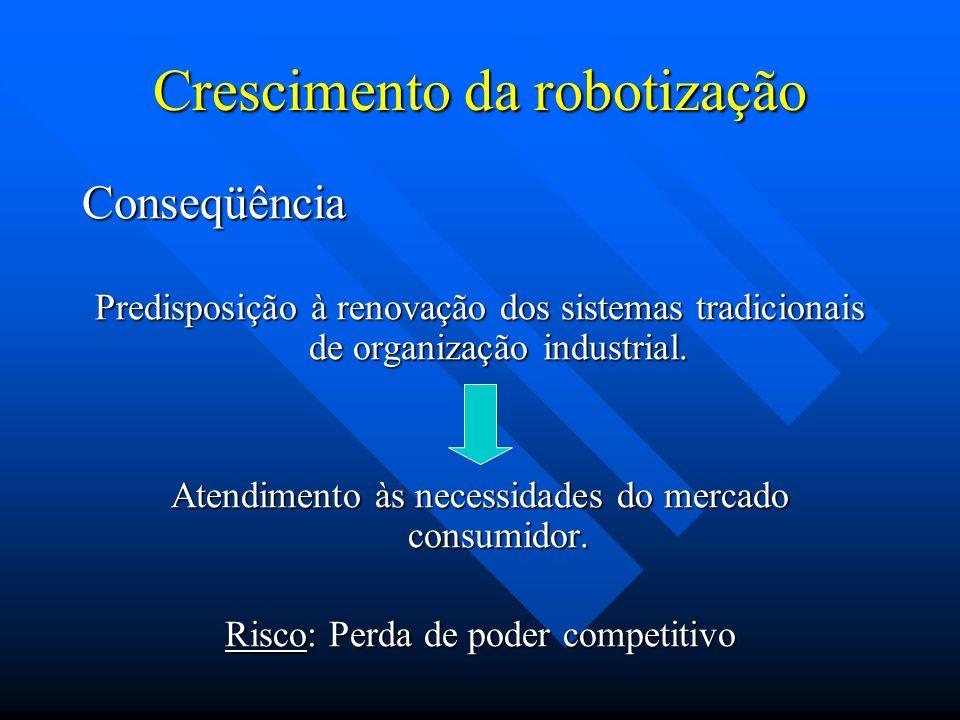 Crescimento da robotização Conseqüência Predisposição à renovação dos sistemas tradicionais de organização industrial. Atendimento às necessidades do