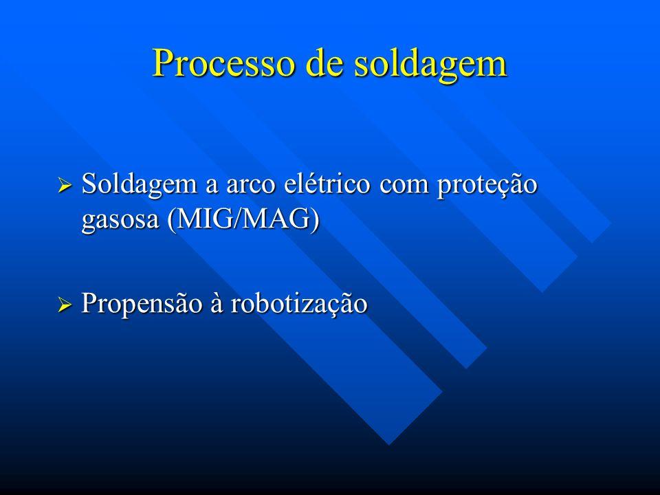 Processo de soldagem Soldagem a arco elétrico com proteção gasosa (MIG/MAG) Soldagem a arco elétrico com proteção gasosa (MIG/MAG) Propensão à robotiz