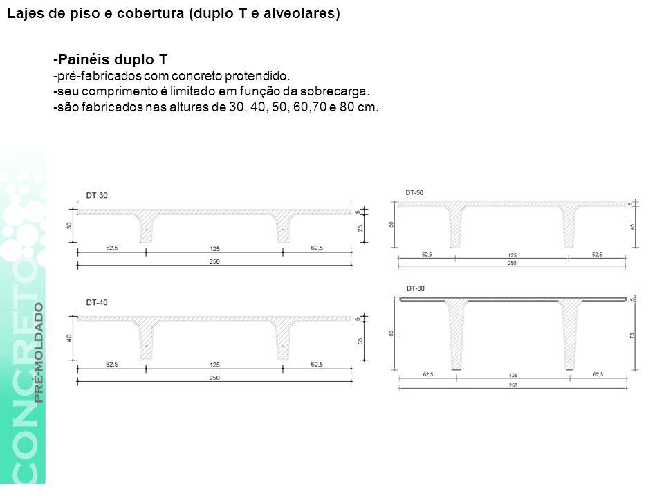 -Painéis duplo T -pré-fabricados com concreto protendido.