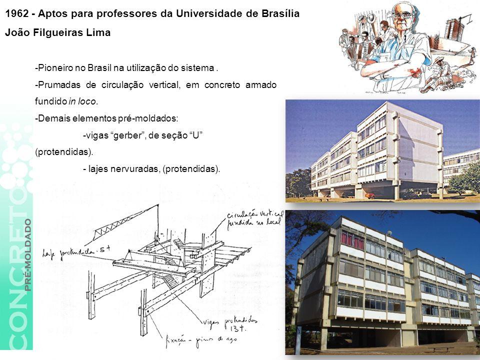 1962 - Aptos para professores da Universidade de Brasília João Filgueiras Lima -Pioneiro no Brasil na utilização do sistema.