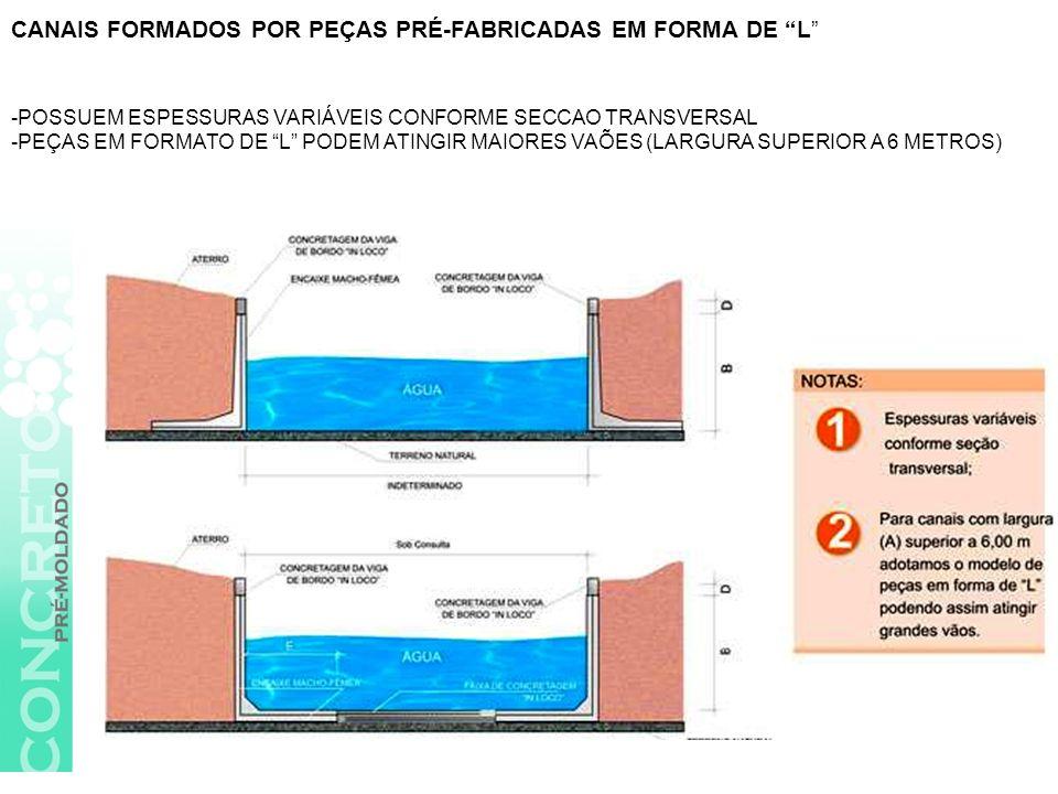 -POSSUEM ESPESSURAS VARIÁVEIS CONFORME SECCAO TRANSVERSAL -PEÇAS EM FORMATO DE L PODEM ATINGIR MAIORES VAÕES (LARGURA SUPERIOR A 6 METROS) CANAIS FORMADOS POR PEÇAS PRÉ-FABRICADAS EM FORMA DE L