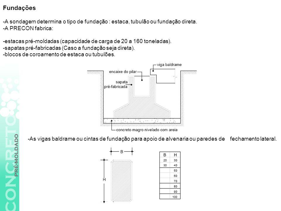 -A sondagem determina o tipo de fundação : estaca, tubulão ou fundação direta.