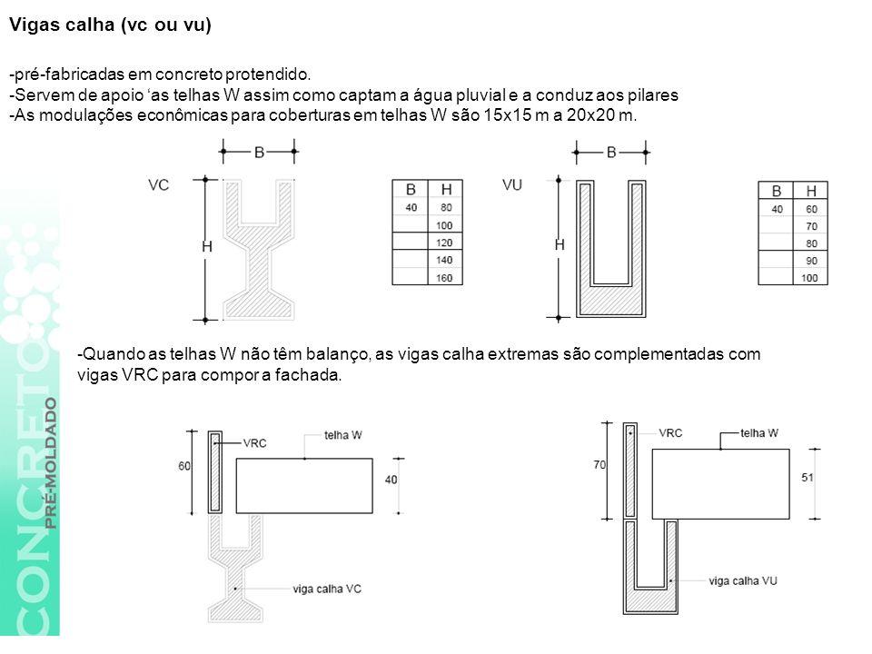 -pré-fabricadas em concreto protendido.