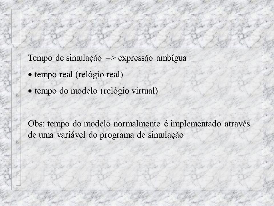 Tempo de simulação => expressão ambígua tempo real (relógio real) tempo do modelo (relógio virtual) Obs: tempo do modelo normalmente é implementado at