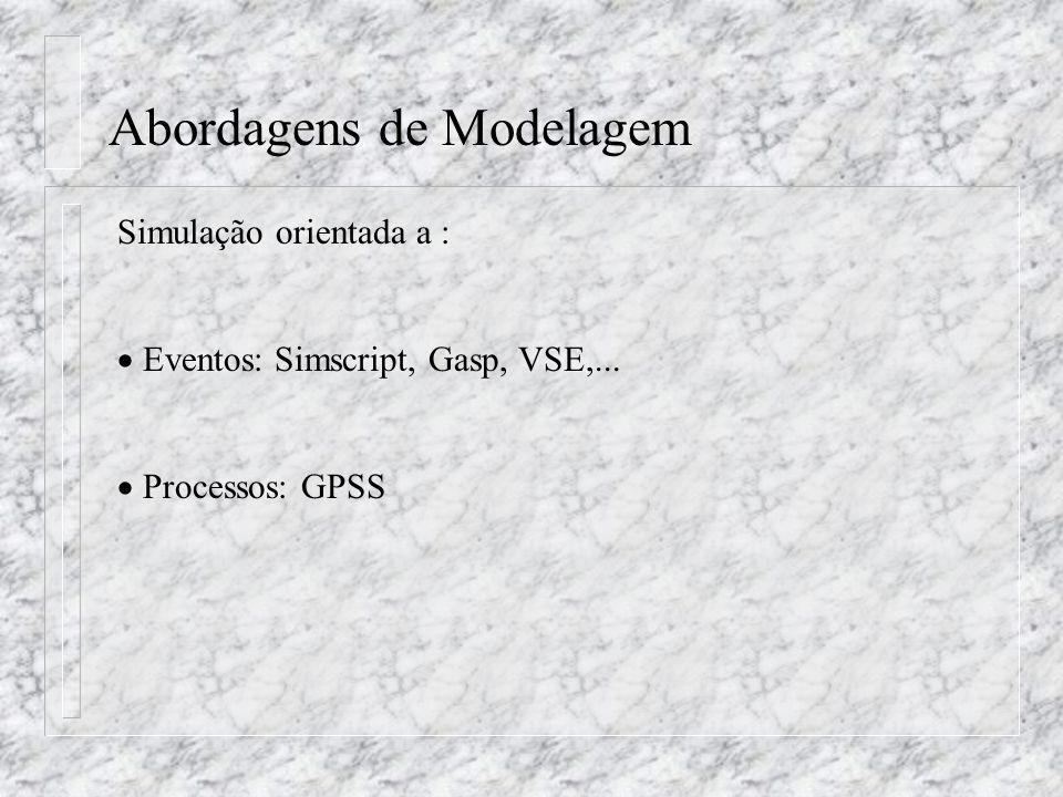 Simulação orientada a : Eventos: Simscript, Gasp, VSE,... Processos: GPSS Abordagens de Modelagem