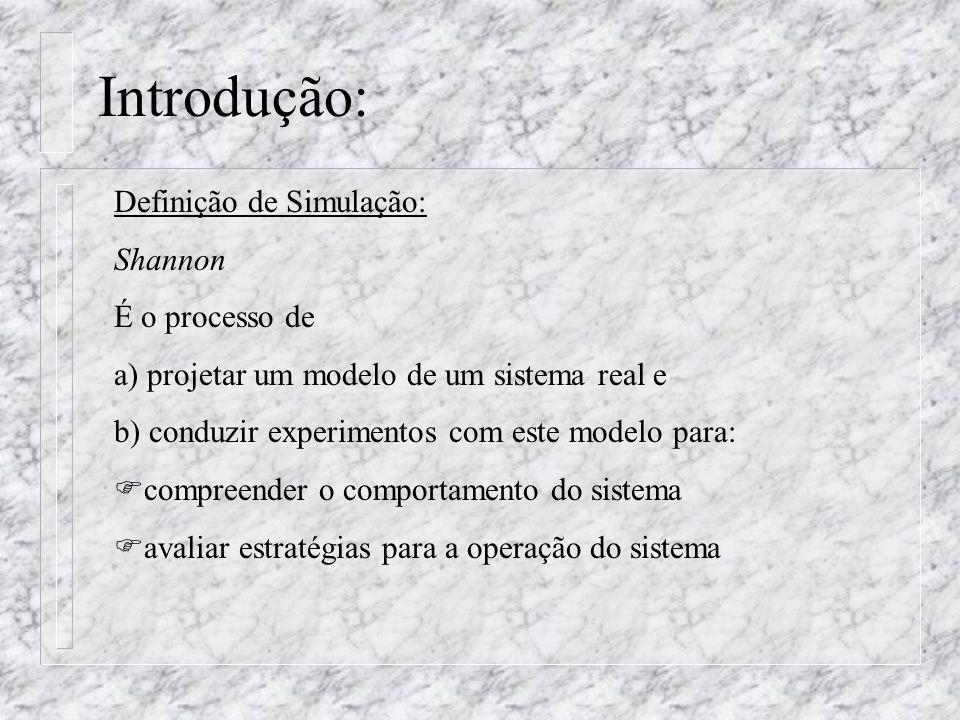 Introdução: Definição de Simulação: Shannon É o processo de a) projetar um modelo de um sistema real e b) conduzir experimentos com este modelo para: