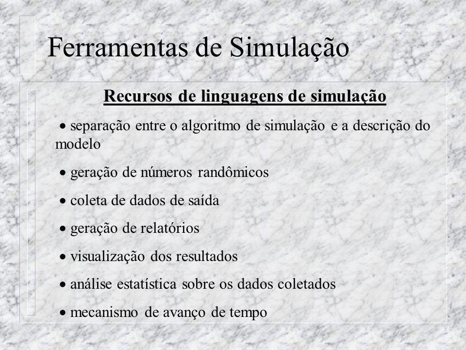 Ferramentas de Simulação Recursos de linguagens de simulação separação entre o algoritmo de simulação e a descrição do modelo geração de números randô