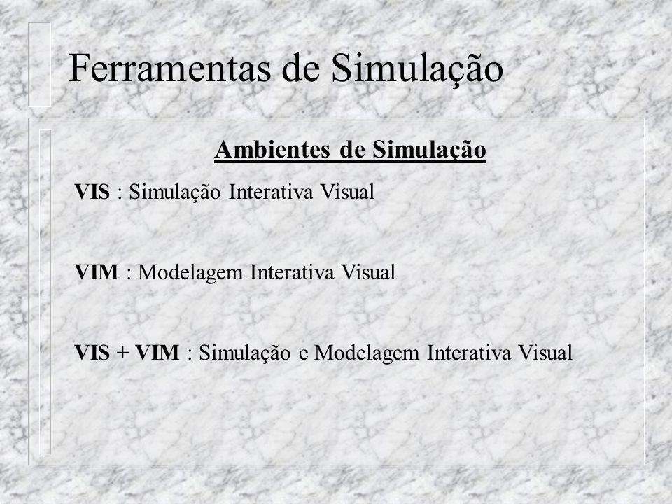 Ferramentas de Simulação Ambientes de Simulação VIS : Simulação Interativa Visual VIM : Modelagem Interativa Visual VIS + VIM : Simulação e Modelagem