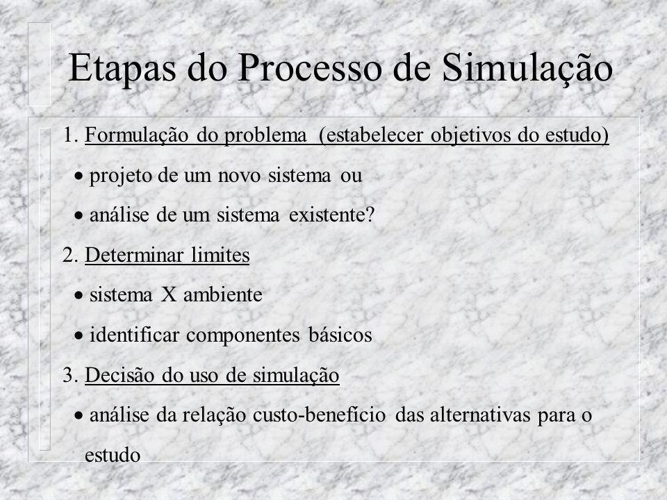 Etapas do Processo de Simulação 1. Formulação do problema (estabelecer objetivos do estudo) projeto de um novo sistema ou análise de um sistema existe