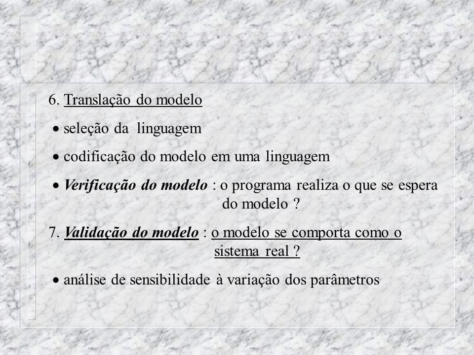 6. Translação do modelo seleção da linguagem codificação do modelo em uma linguagem Verificação do modelo : o programa realiza o que se espera do mode