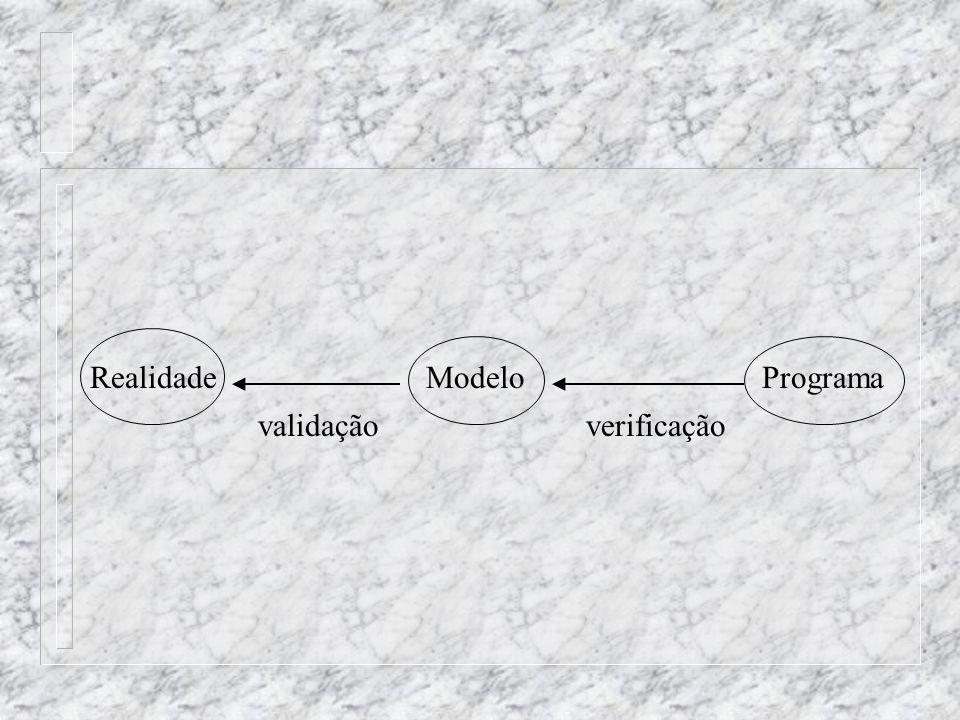 Realidade ModeloPrograma validação verificação