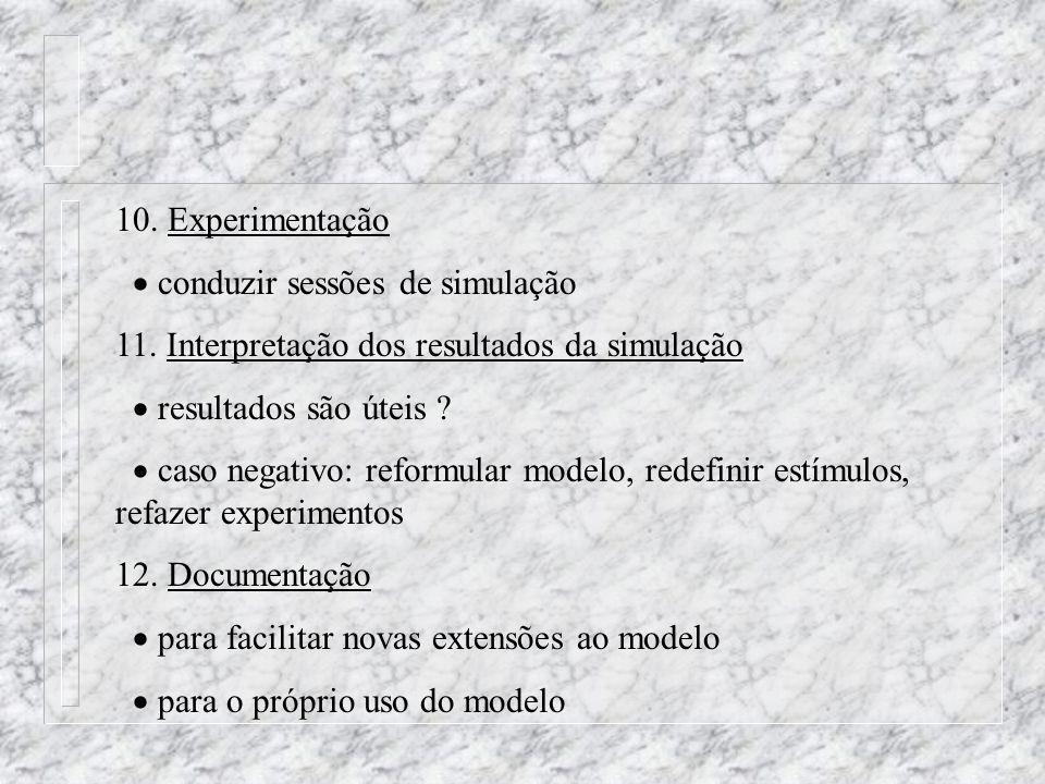 10. Experimentação conduzir sessões de simulação 11. Interpretação dos resultados da simulação resultados são úteis ? caso negativo: reformular modelo