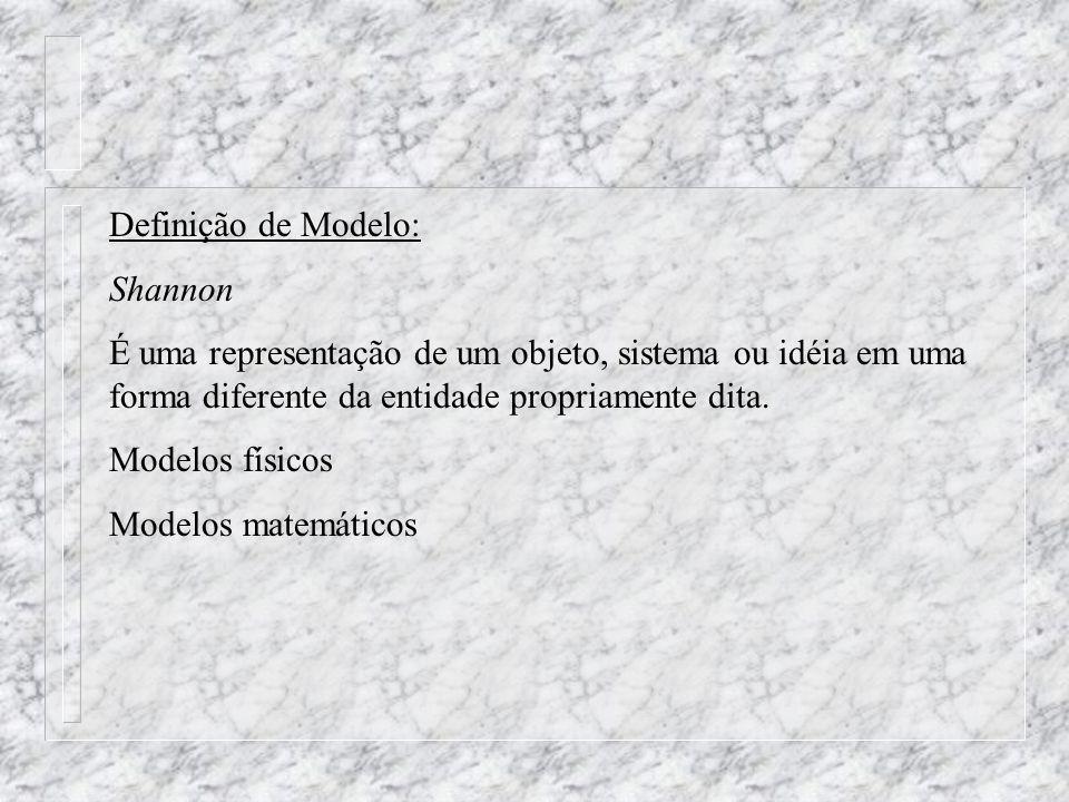 Definição de Modelo: Shannon É uma representação de um objeto, sistema ou idéia em uma forma diferente da entidade propriamente dita. Modelos físicos