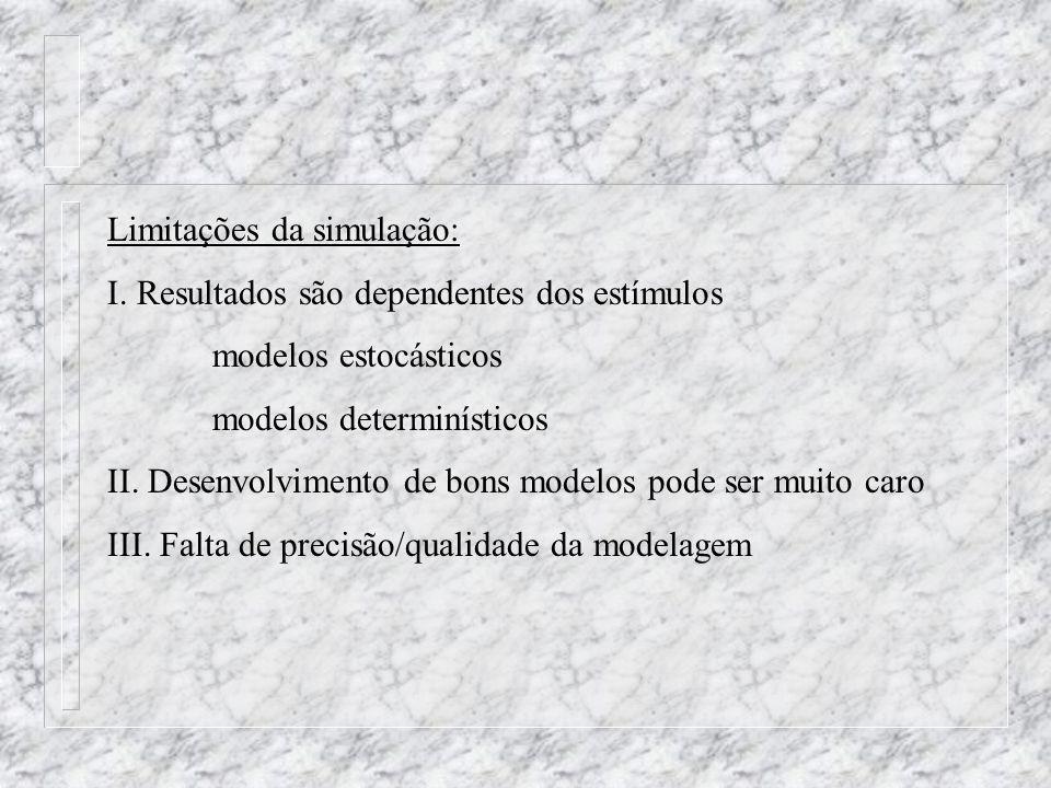 Limitações da simulação: I. Resultados são dependentes dos estímulos modelos estocásticos modelos determinísticos II. Desenvolvimento de bons modelos