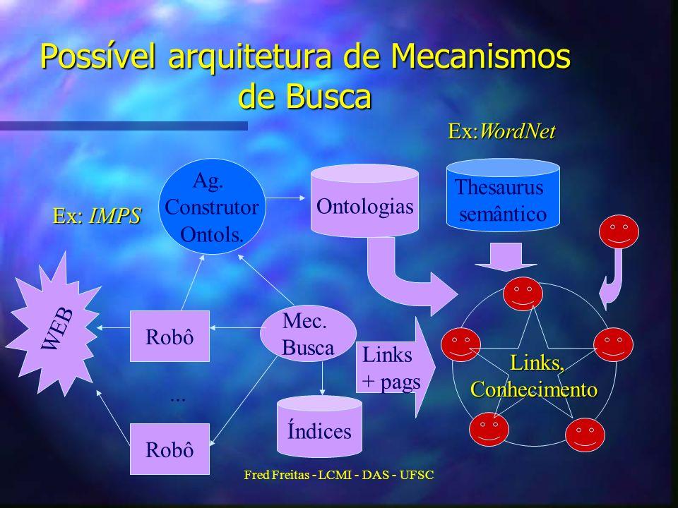 Fred Freitas - LCMI - DAS - UFSC Possível arquitetura de Mecanismos de Busca WEB Robô...