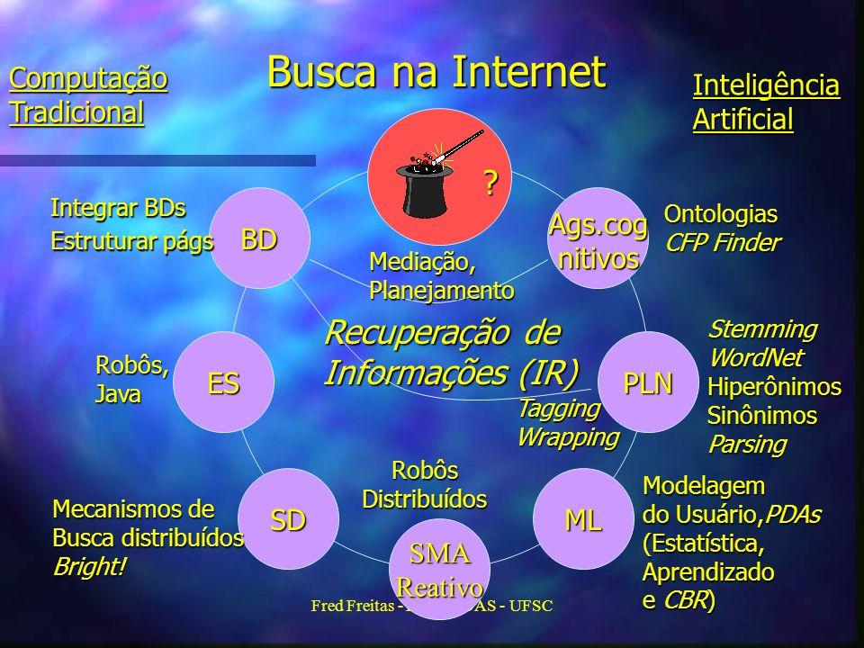Fred Freitas - LCMI - DAS - UFSC Busca na Internet Busca na Internet PLNES BD ML SMAReativo SD Ags.cog nitivos nitivos Recuperação de Informações (IR) StemmingWordNetHiperônimosSinônimosParsing Modelagem do Usuário,PDAs (Estatística,Aprendizado e CBR) InteligênciaArtificial Mecanismos de Busca distribuídos Bright.