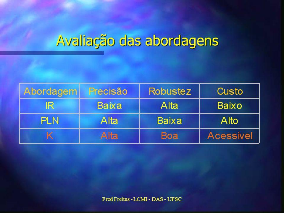 Fred Freitas - LCMI - DAS - UFSC Avaliação das abordagens