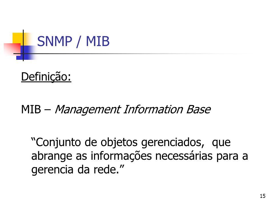 15 SNMP / MIB Definição: MIB – Management Information Base Conjunto de objetos gerenciados, que abrange as informações necessárias para a gerencia da