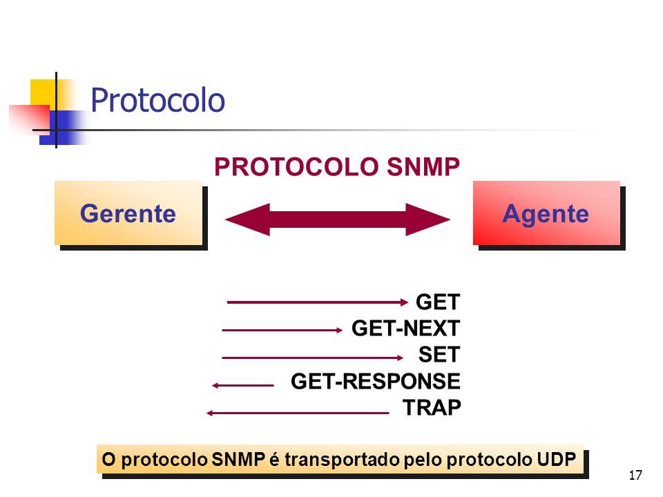17 Protocolo PROTOCOLO SNMP GET GET-NEXT SET GET-RESPONSE TRAP O protocolo SNMP é transportado pelo protocolo UDP Gerente Agente