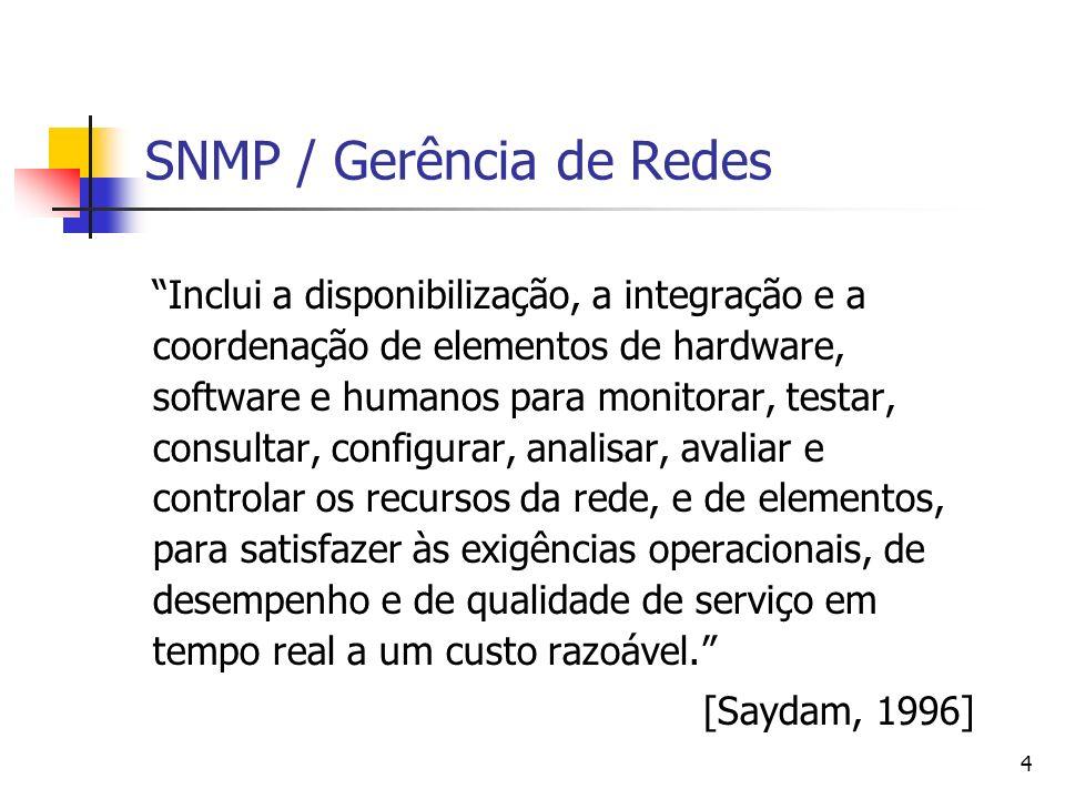 4 SNMP / Gerência de Redes Inclui a disponibilização, a integração e a coordenação de elementos de hardware, software e humanos para monitorar, testar