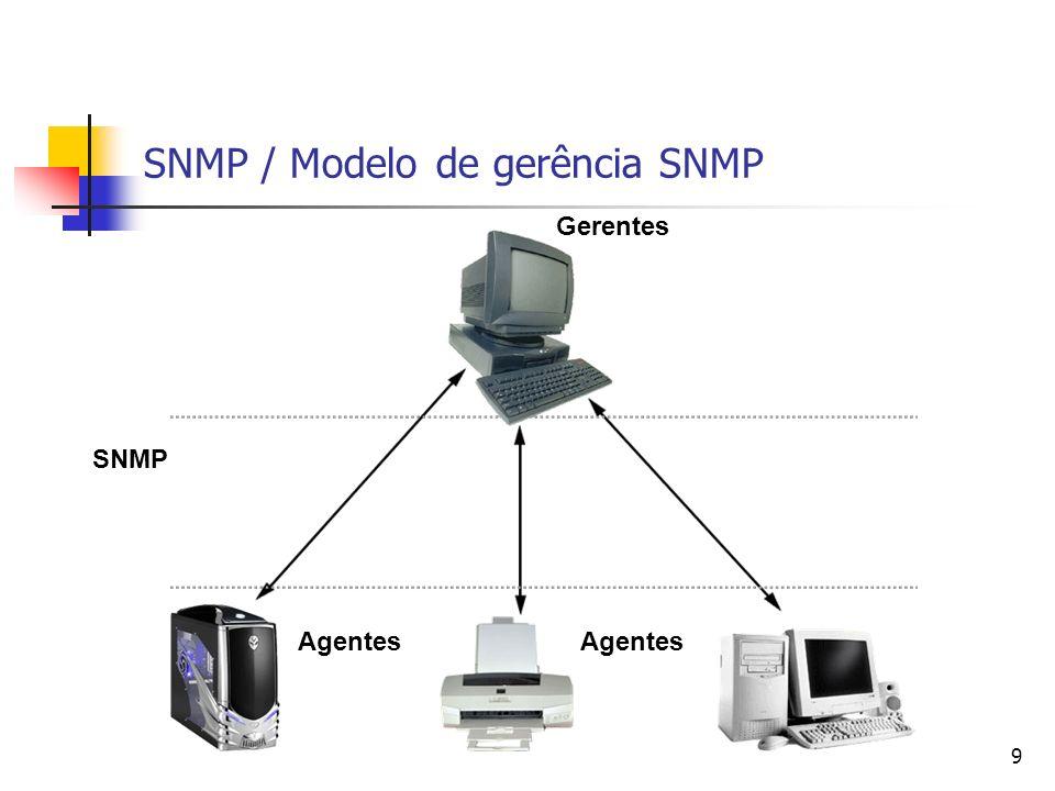 9 SNMP / Modelo de gerência SNMP Gerentes SNMP Agentes