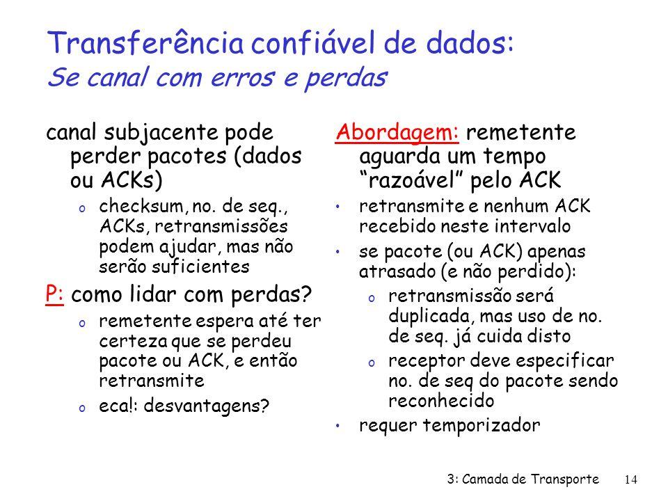 3: Camada de Transporte14 Transferência confiável de dados: Se canal com erros e perdas canal subjacente pode perder pacotes (dados ou ACKs) o checksum, no.