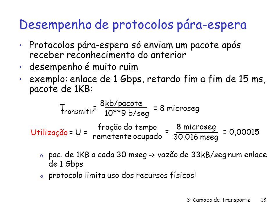 3: Camada de Transporte15 Desempenho de protocolos pára-espera Protocolos pára-espera só enviam um pacote após receber reconhecimento do anterior desempenho é muito ruim exemplo: enlace de 1 Gbps, retardo fim a fim de 15 ms, pacote de 1KB: T transmitir = 8kb/pacote 10**9 b/seg = 8 microseg Utilização = U = = 8 microseg 30.016 mseg fração do tempo remetente ocupado = 0,00015 o pac.
