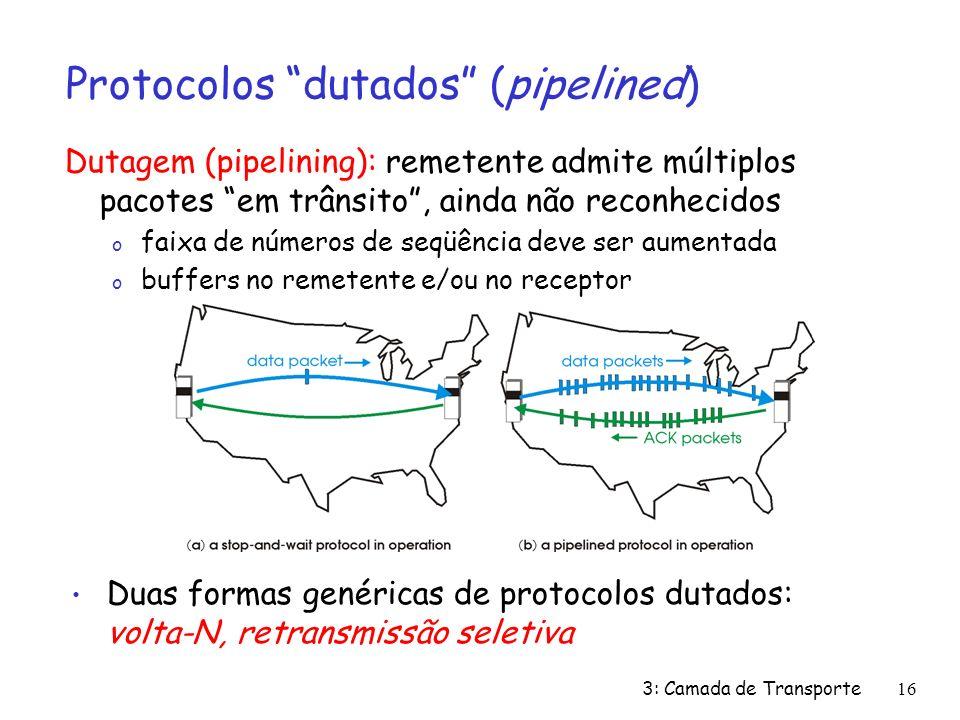 3: Camada de Transporte16 Protocolos dutados (pipelined) Dutagem (pipelining): remetente admite múltiplos pacotes em trânsito, ainda não reconhecidos