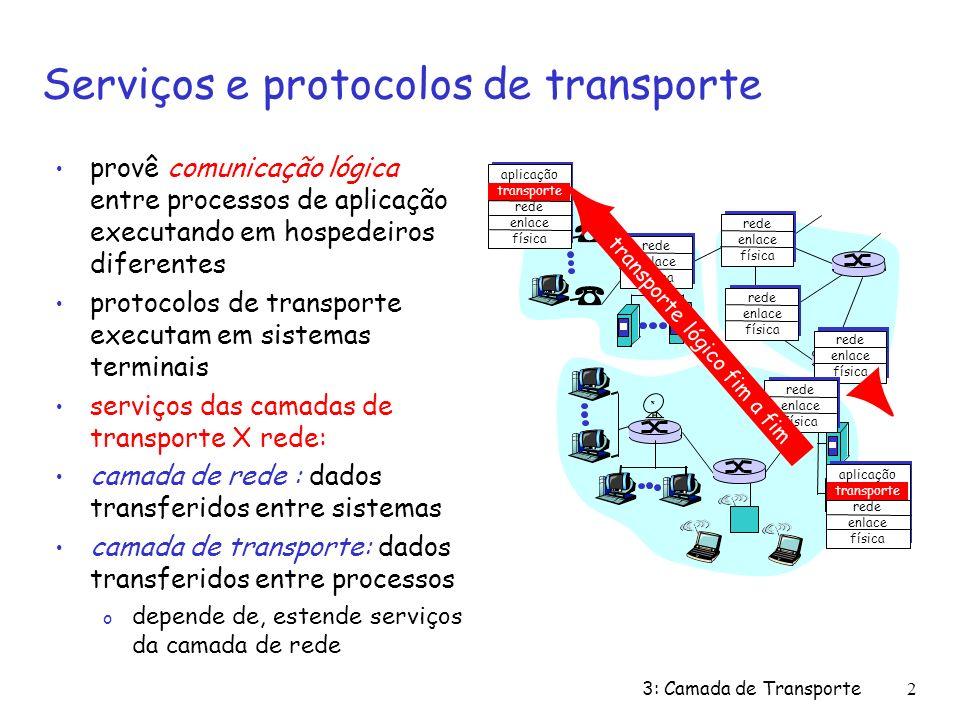 3: Camada de Transporte2 Serviços e protocolos de transporte provê comunicação lógica entre processos de aplicação executando em hospedeiros diferente